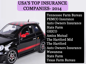 Best rated car insurance companies in california 10